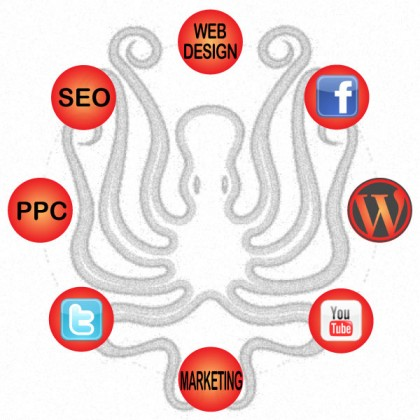 SEO Web Design and Social Media together