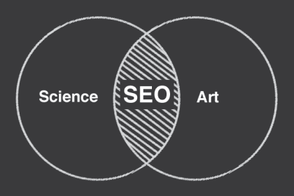 SEO is Science and Art Combined